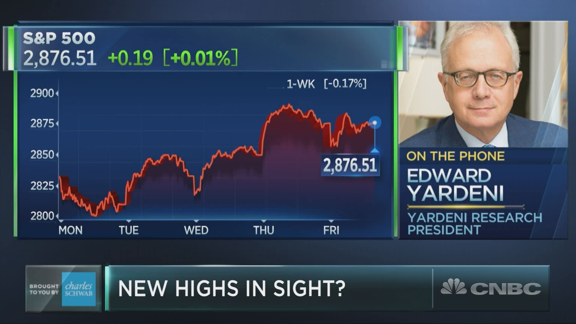 Market will return to all-time highs with help from a group hit by the trade war, Wall Street bull Ed Yardeni predicts