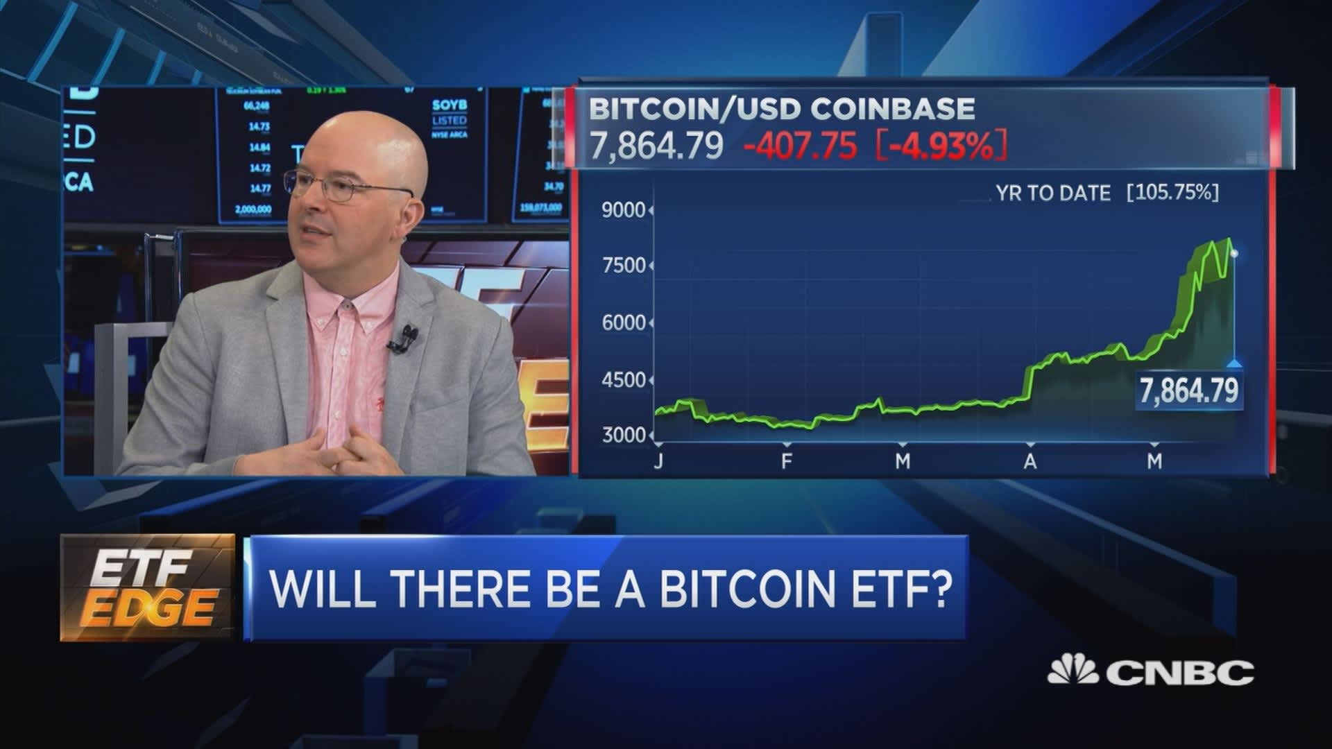 Don't get too excited about the bitcoin ETF just yet: Expert