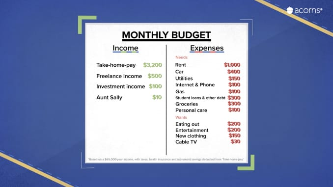 How to budget 1