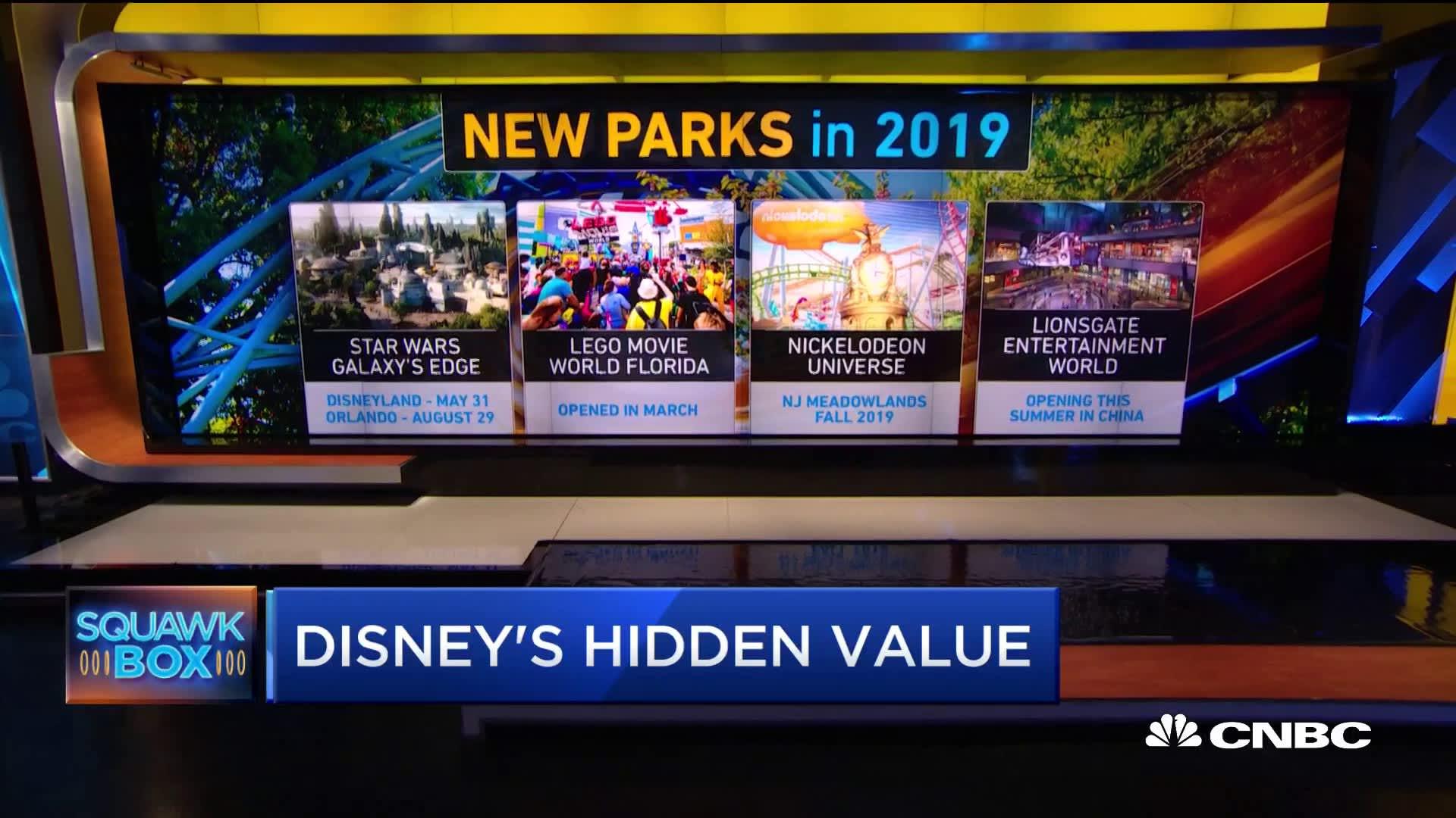 An expert weighs in on Disney's hidden value