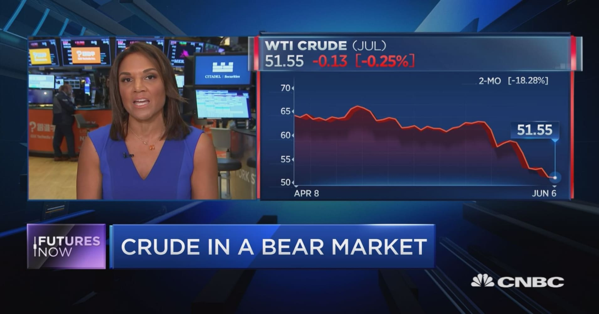 Oil's slump is predominantly a trade war issue, RBC's Helima Croft says