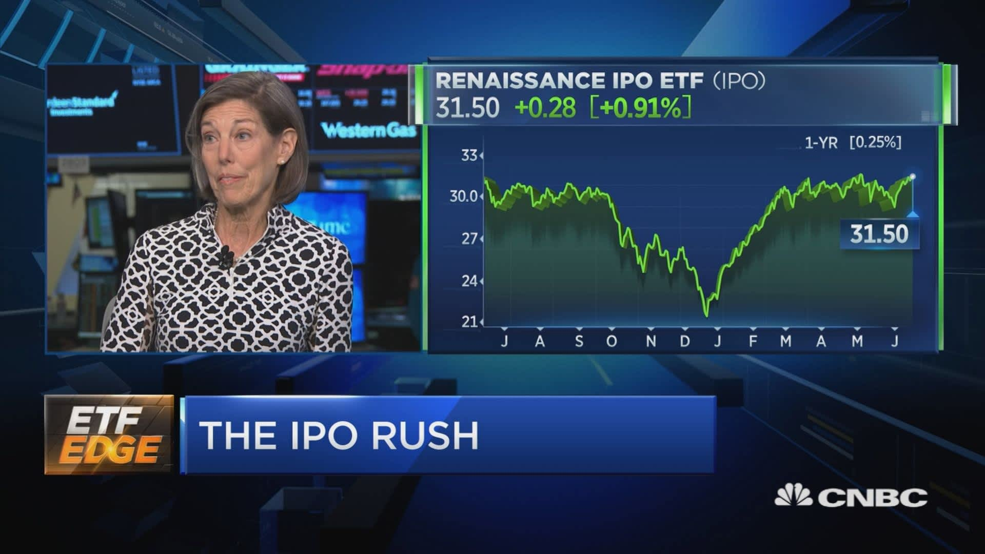 Here's how the red-hot IPO market can continue to burn bright