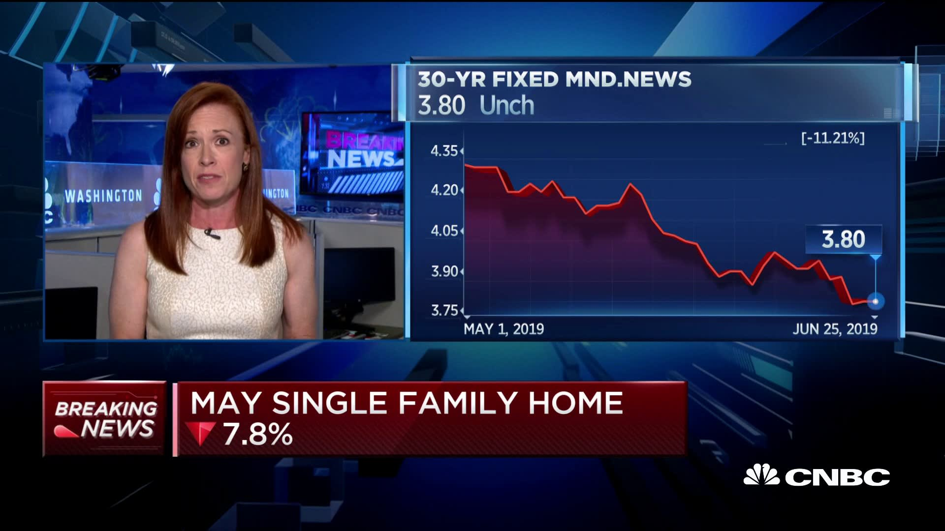 Image result for New home sales sank 7.8% in May, despite a big drop in mortgage rates