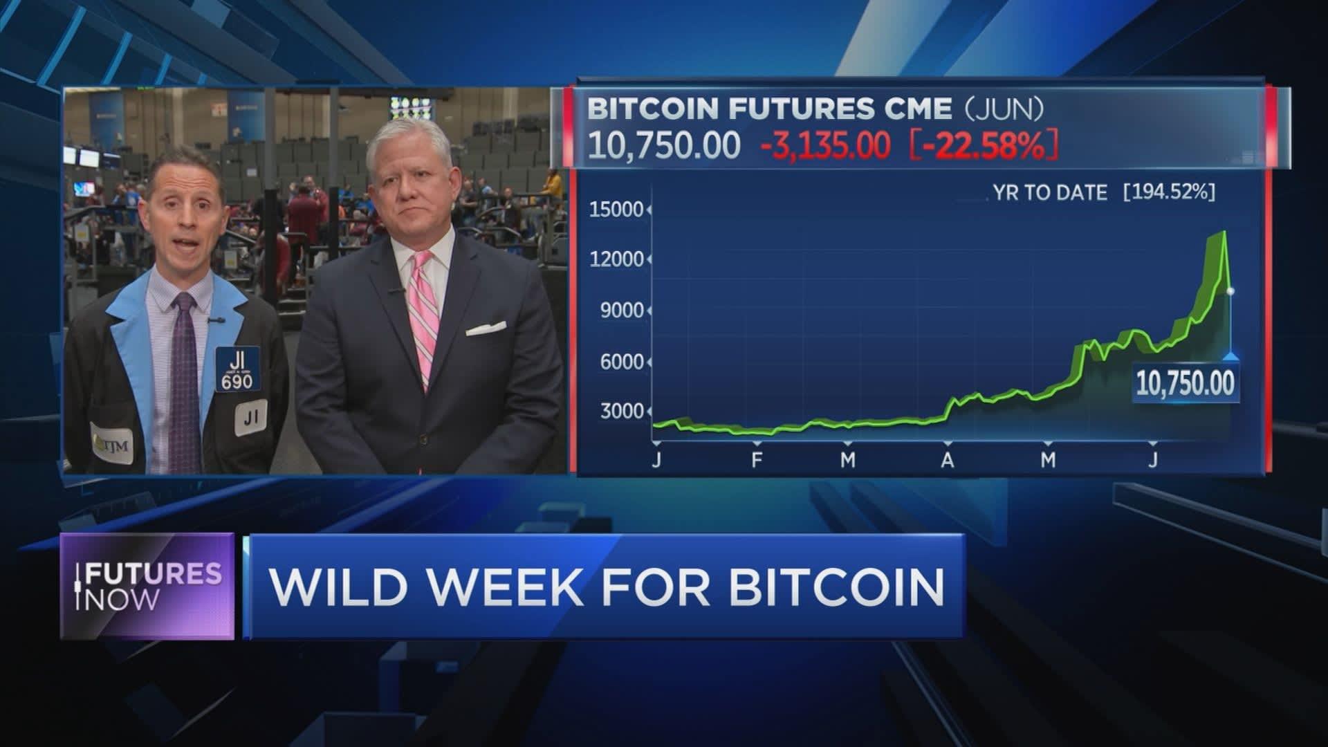 bitcoin tanking today