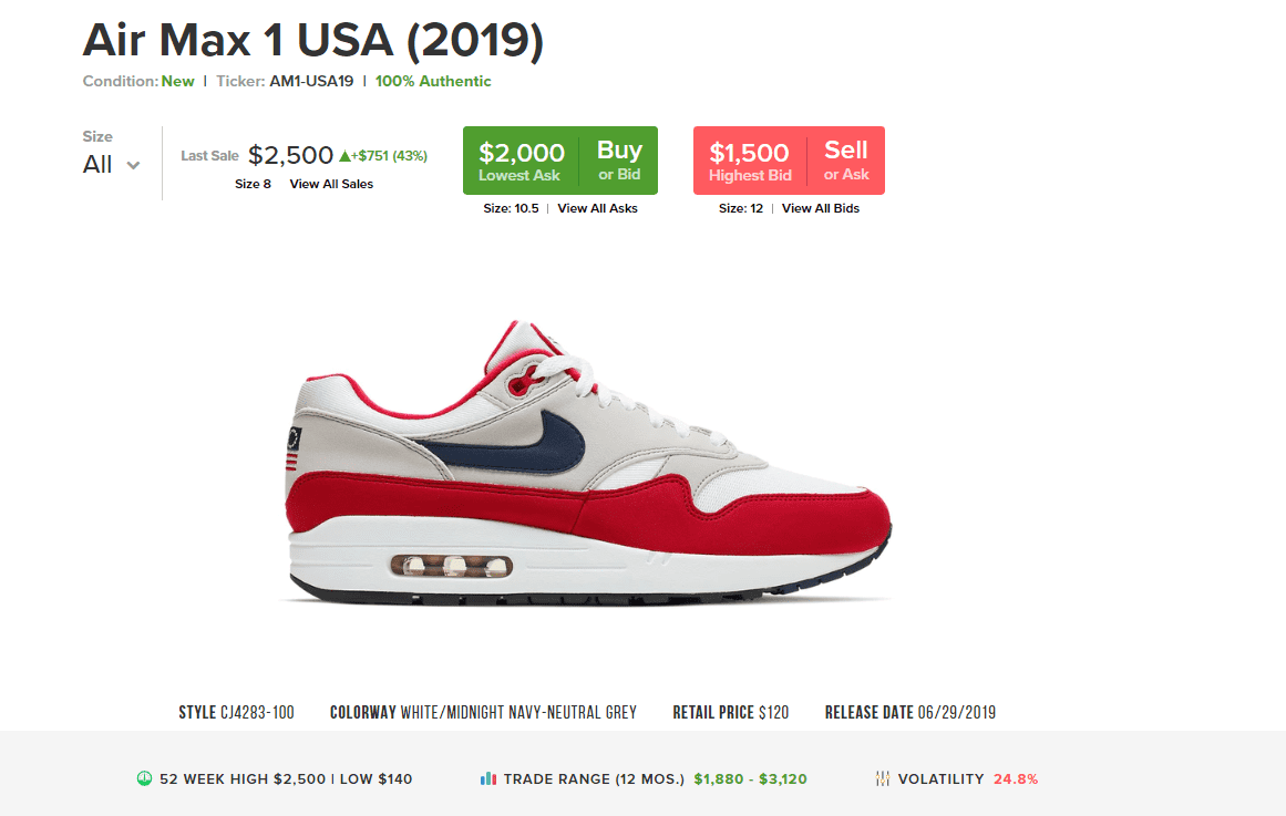 Nike's 'Betsy Ross' sneakers sell for more than $2,000 on StockX
