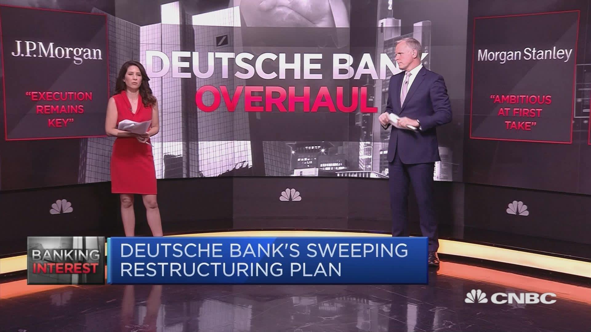 Wall Street on Deutsche Bank's $8 3 billion overhaul