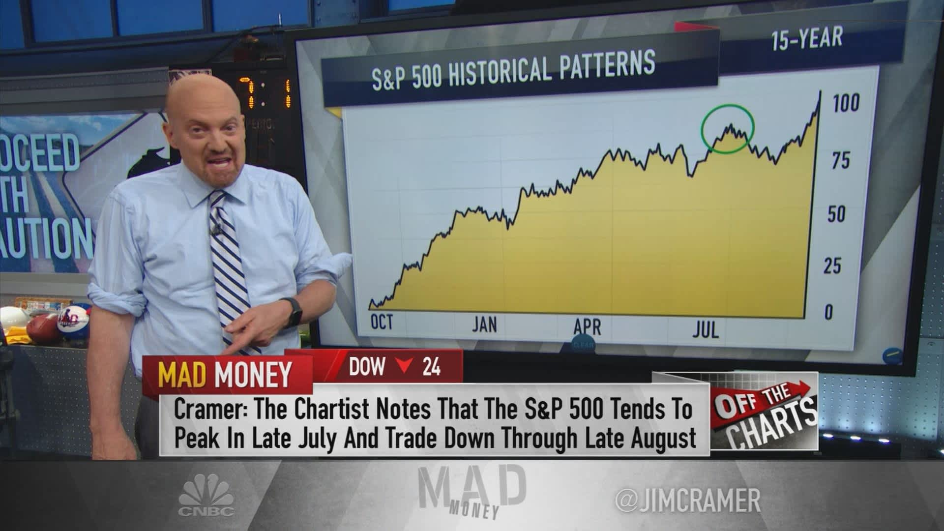 s and p 500 futures cnn