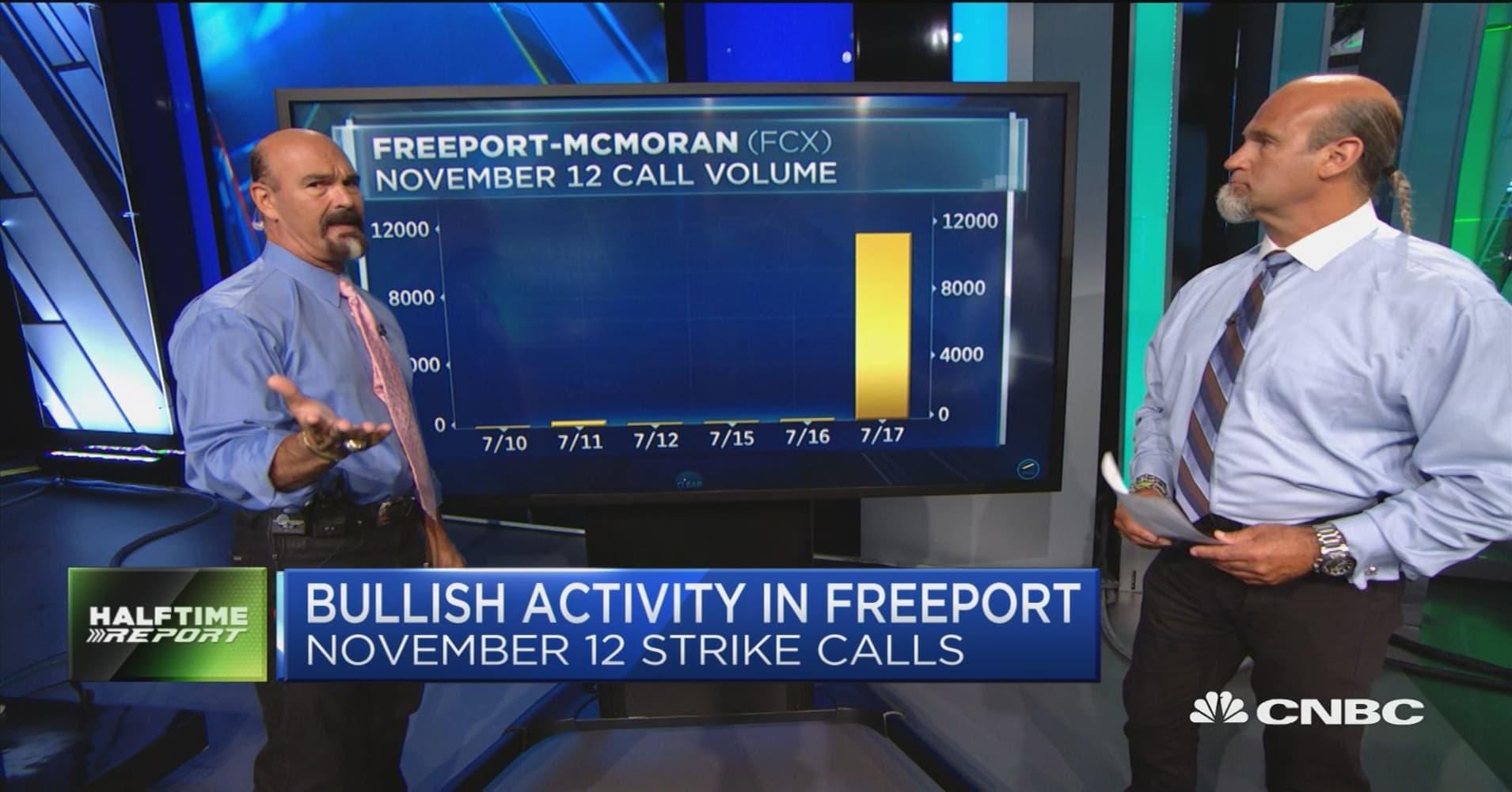 Options bulls bet on Freeport-McMoRan, L Brands and Medtronic