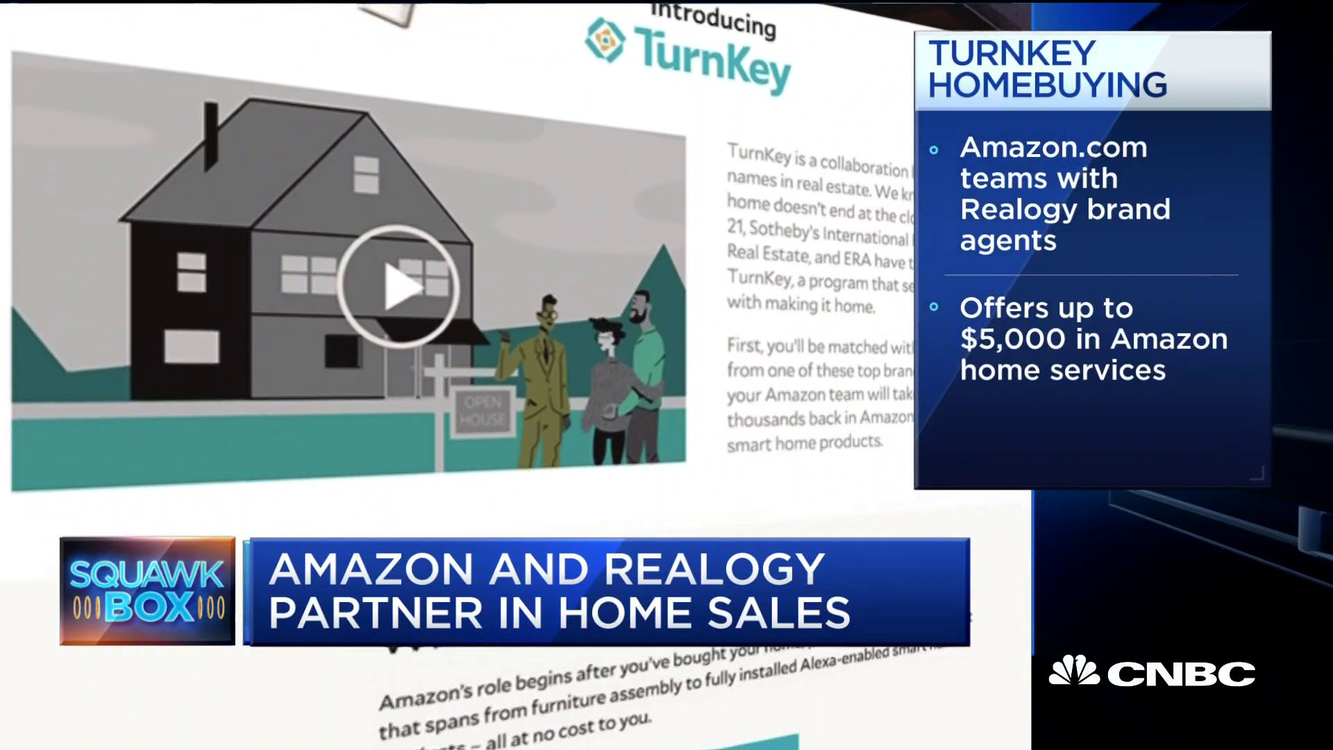 Amazon and Realogy partner in home sales
