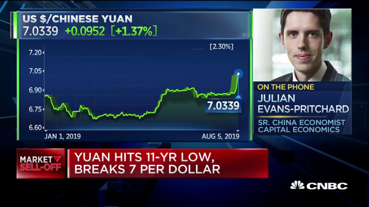 106059694 190805wexjulian - China Fixes Its Yuan Midpoint At 7.0136 Per Dollar, Setting It Weaker Than 7 For The Second Time This Week