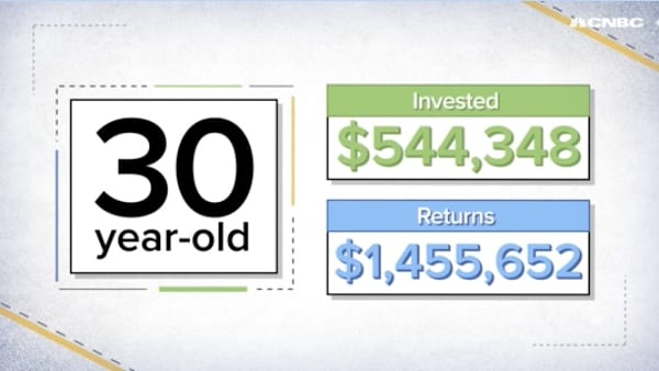 How much you'll need to invest each month to retire with $2 million at age 20, 30, 40 and beyond
