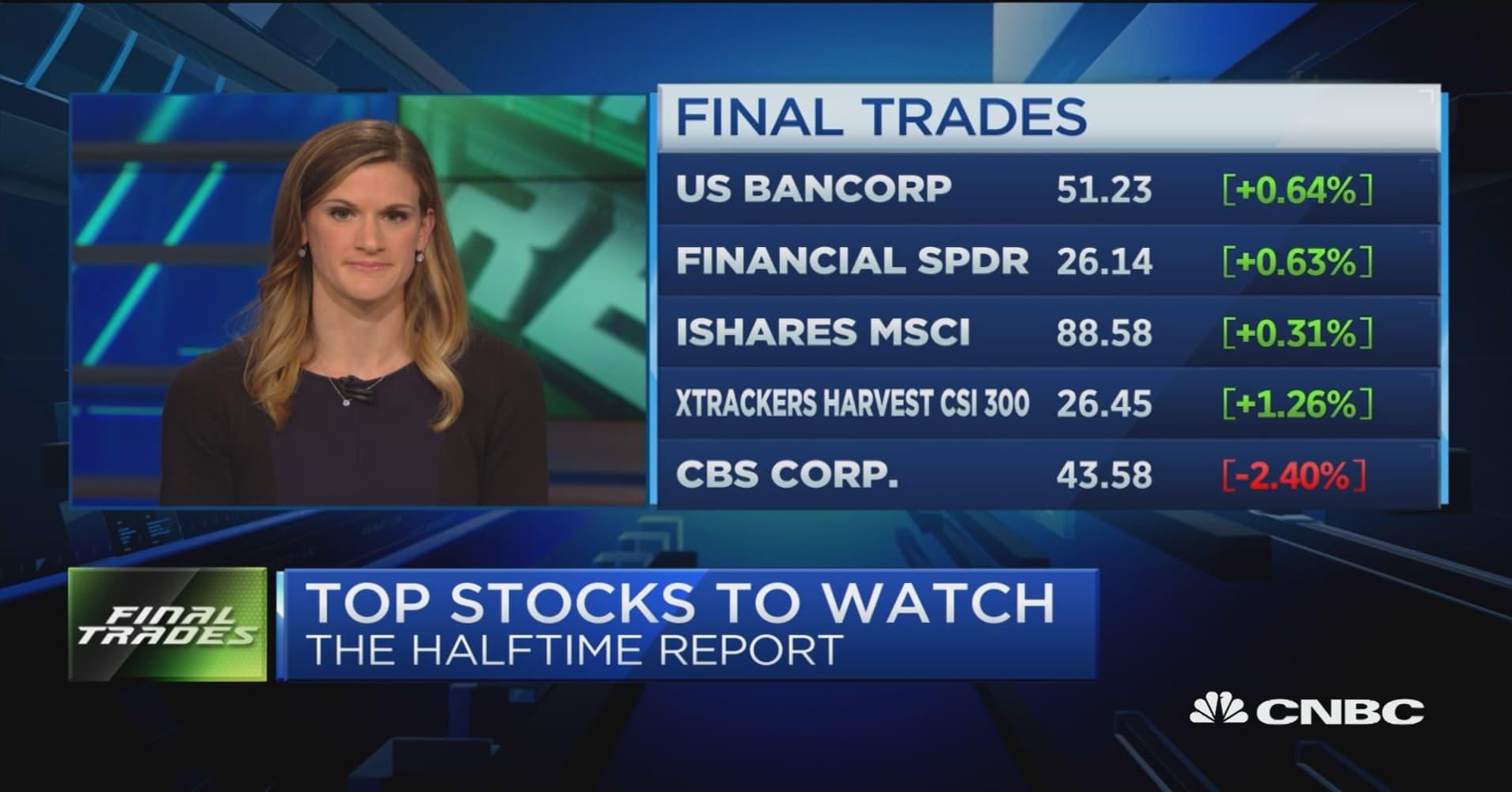 Final Trades: US Bancorp, Financials, CBS and more
