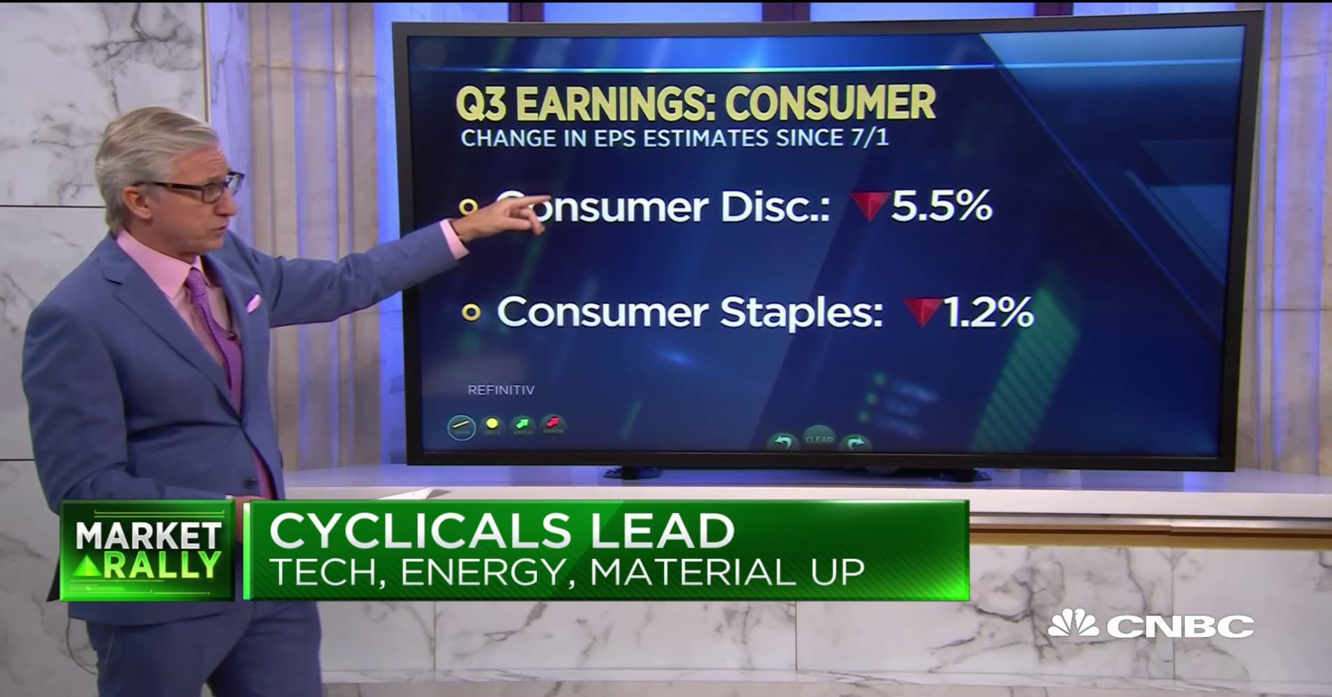 3 reasons the market isn't confident in the earnings outlook