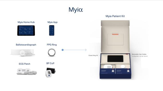 myia health