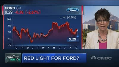 Don T Bet On Ford Rebound Here Traders Say