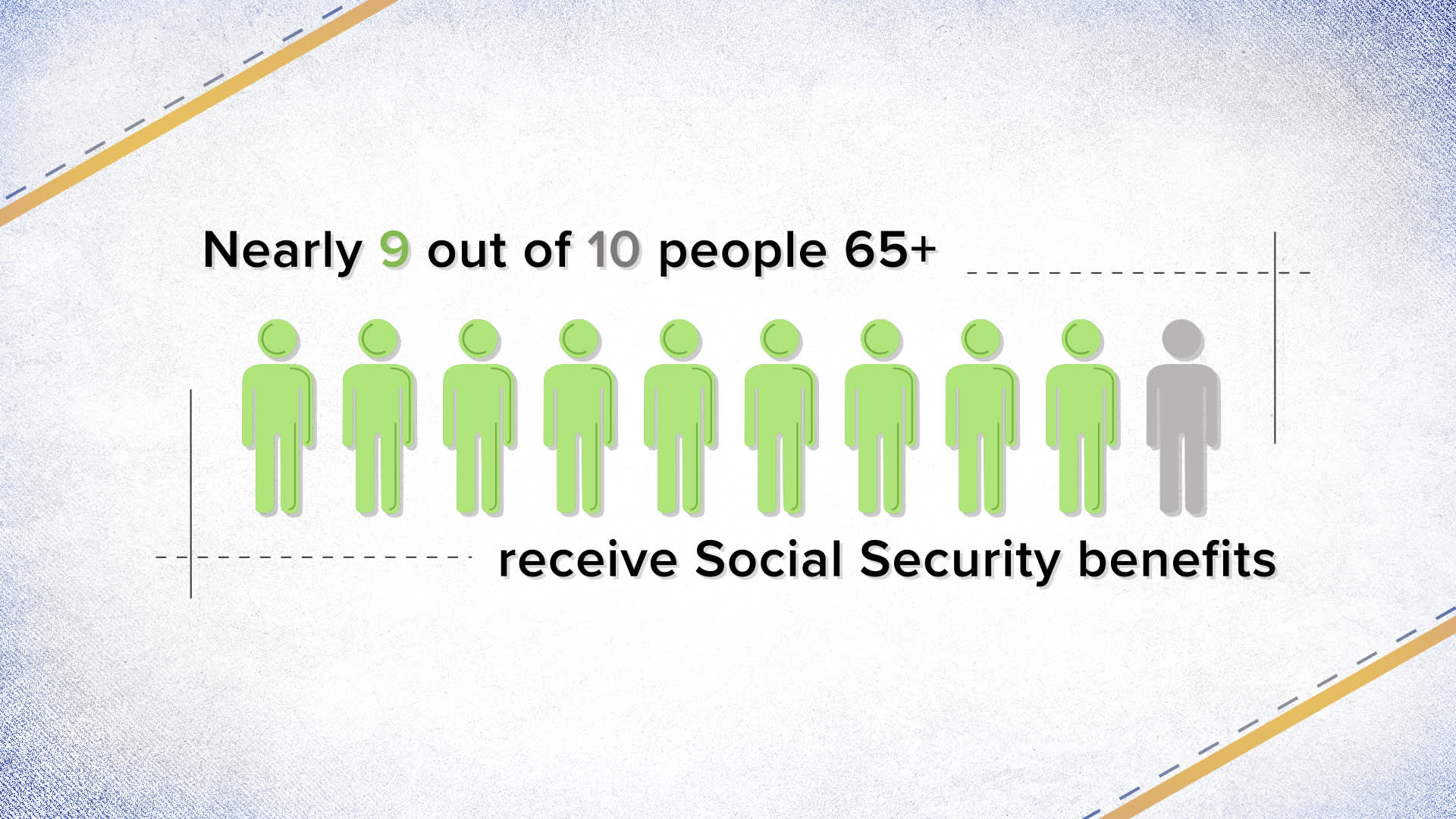 How much you can expect to get from Social Security if you make $50,000 a year