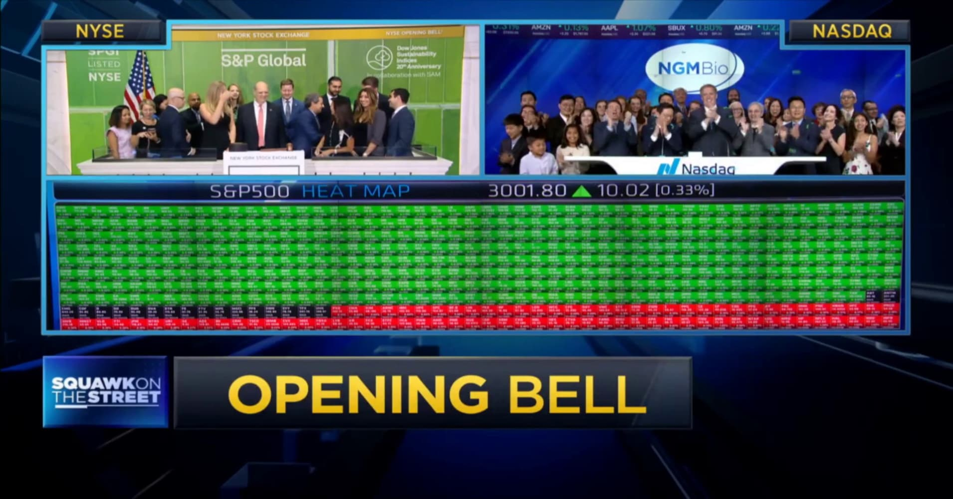 Opening Bell, September 24, 2019 on s and p charts, s and p performance, s and p futures, s and p index,