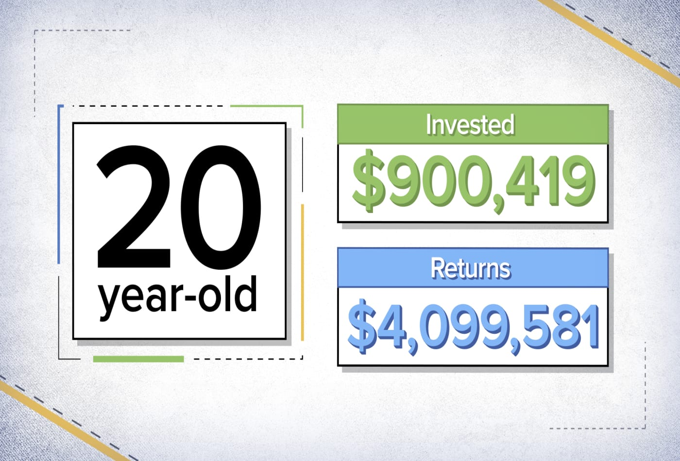 How much you'll need to invest each month to retire with $5 million at age 20, 30, 40 and beyond