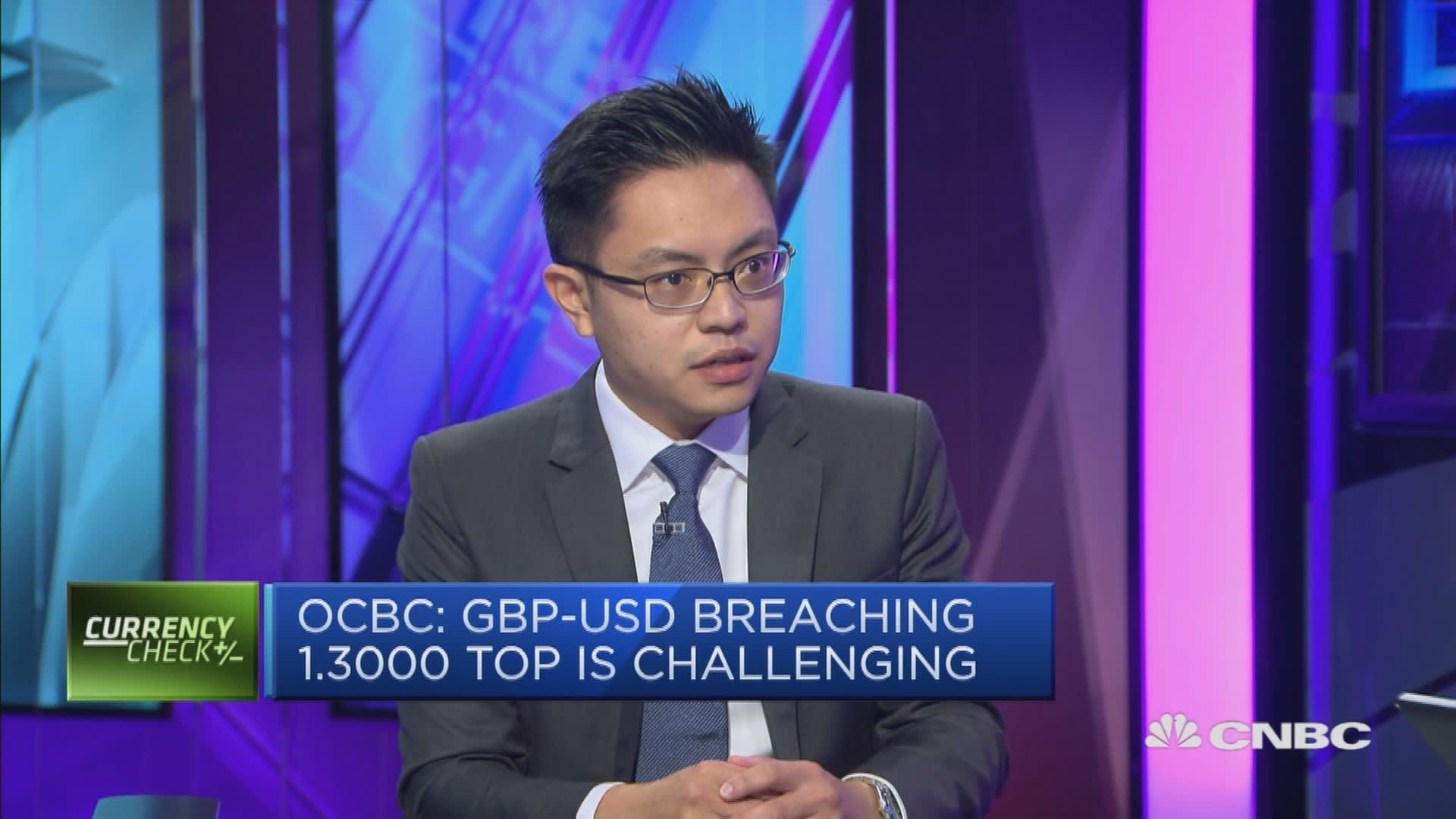 The 1.30 handle is a 'strong cap' for the pound for now: OCBC