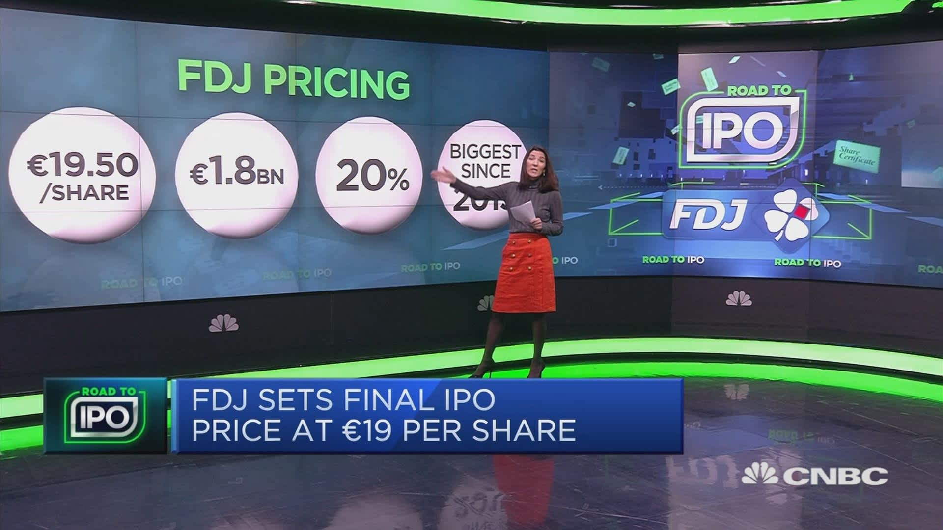 France's FDJ sets final IPO price at 19 euros per share