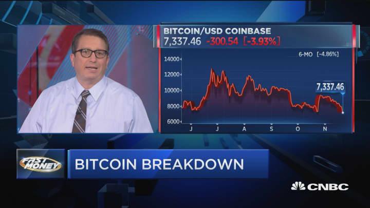 cnbc bitcoin special
