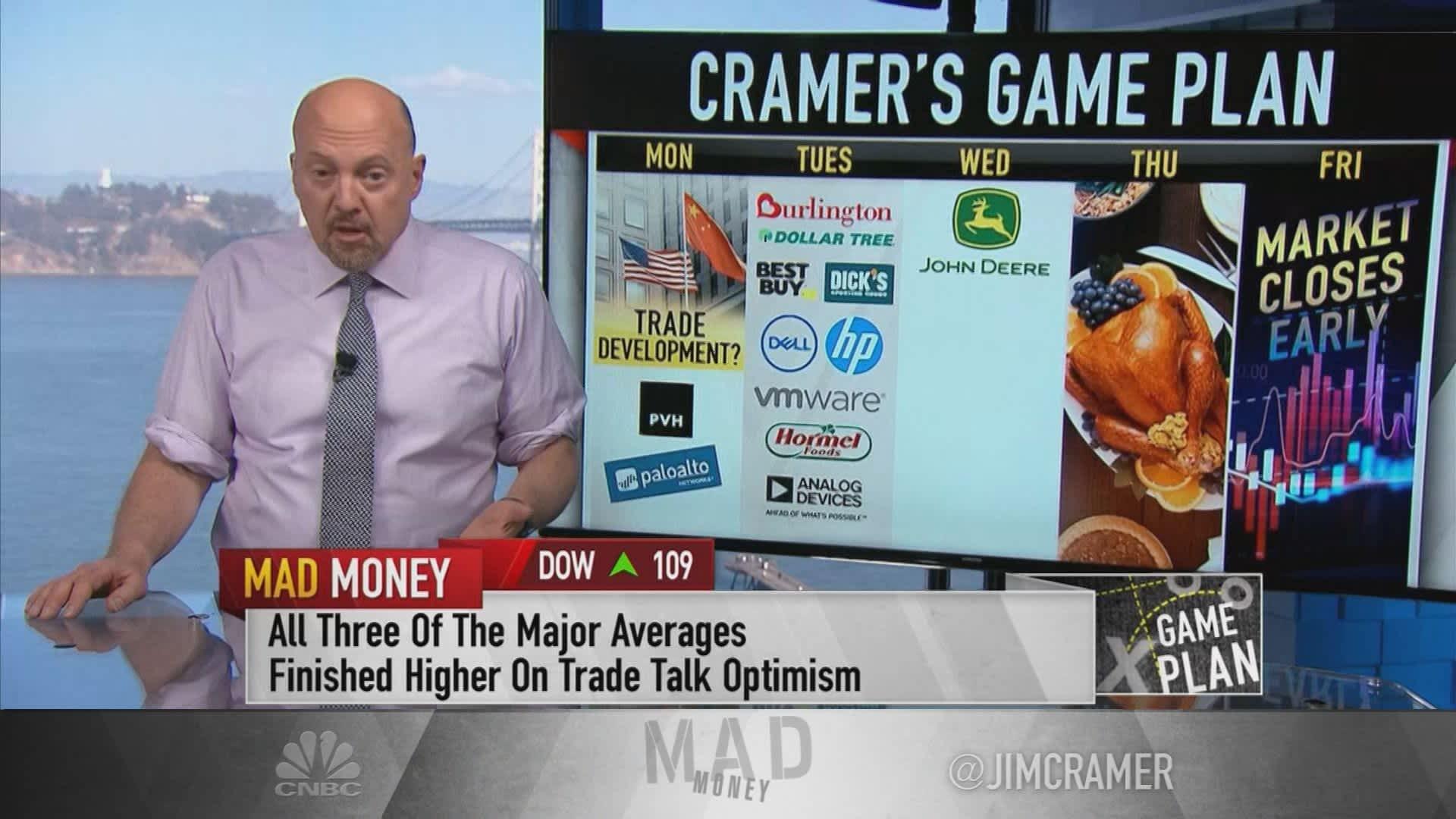 Cramer's week ahead: Short week on Wall Street, plate full