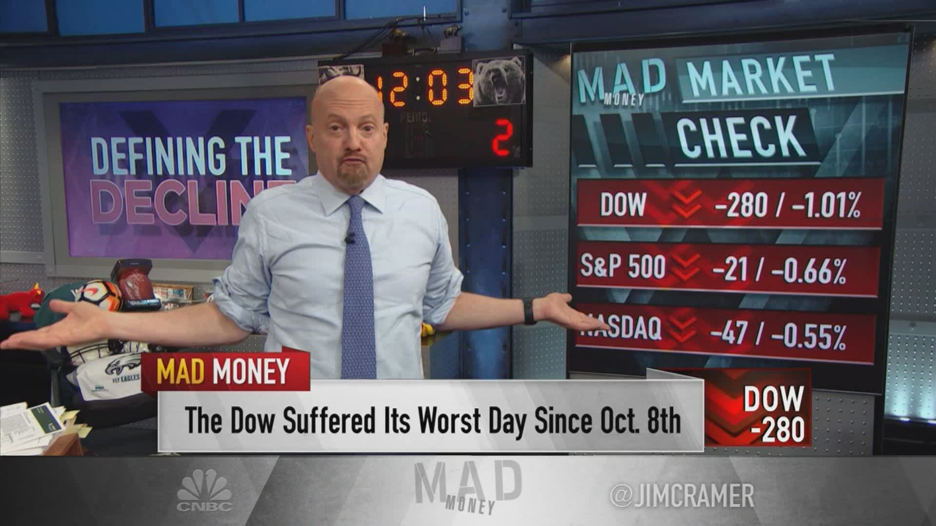 Jim Cramer: China trade is a 'much smaller issue' on the market than most people realize
