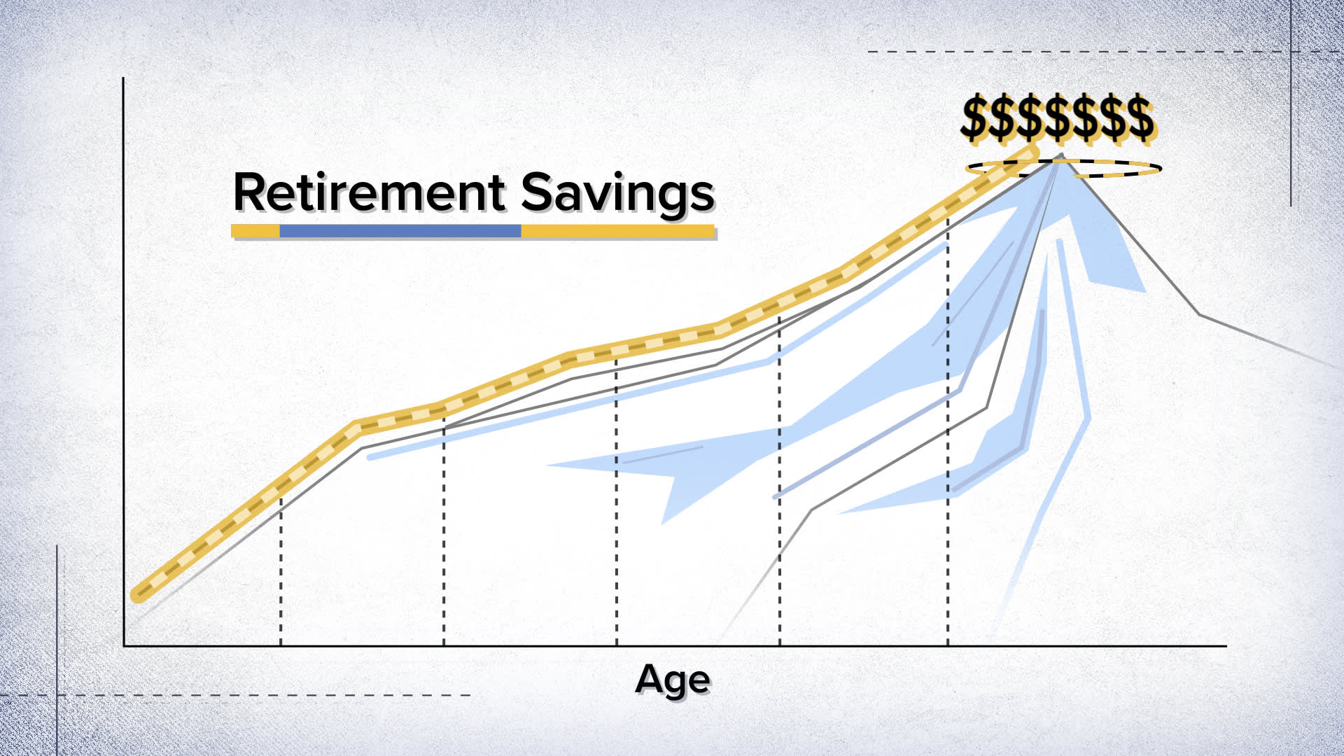What you need to save monthly to retire with $1 million to $3 million, broken down by age