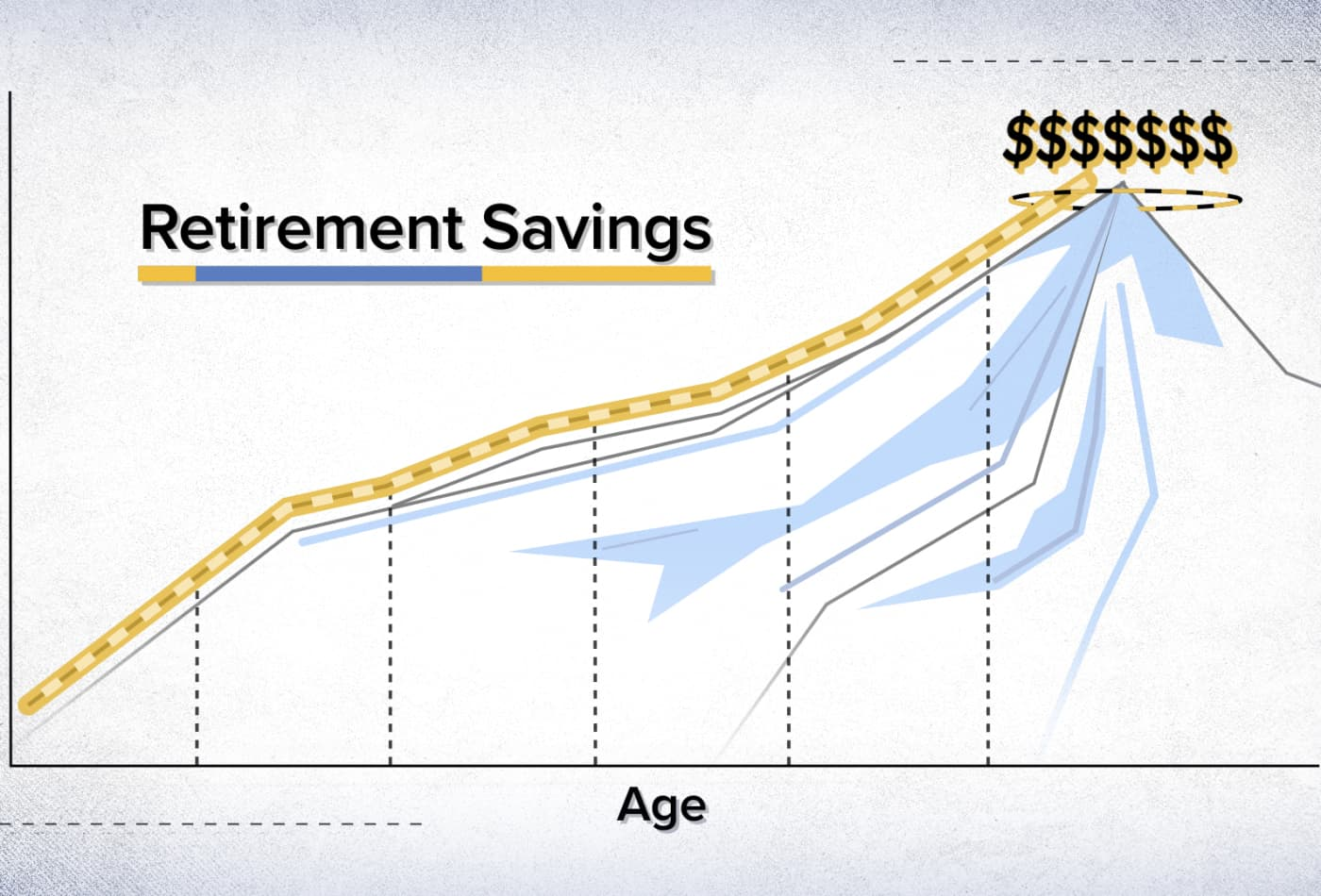 How much you need to invest every month to retire with $1 million to $3 million, broken down by age