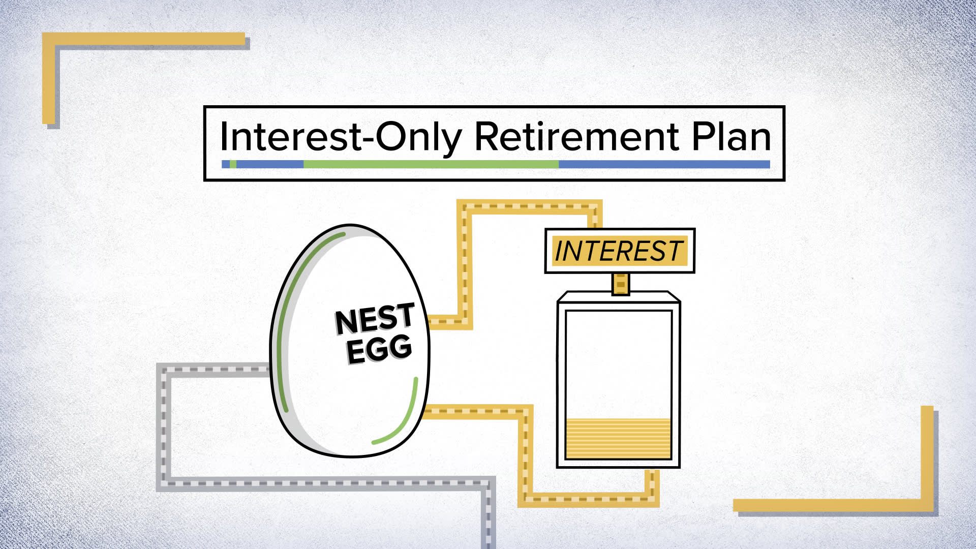 How to earn $40,000 in interest every year in retirement