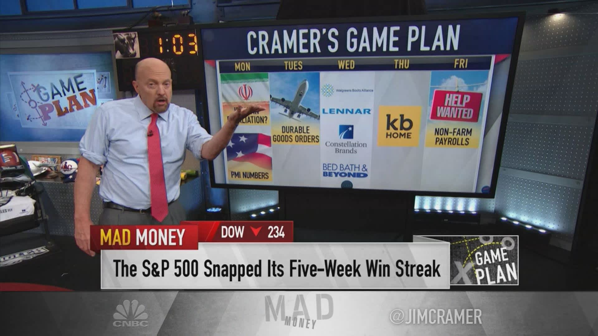 Cramer's week ahead: The Iran situation gives us 'something new to worry about'