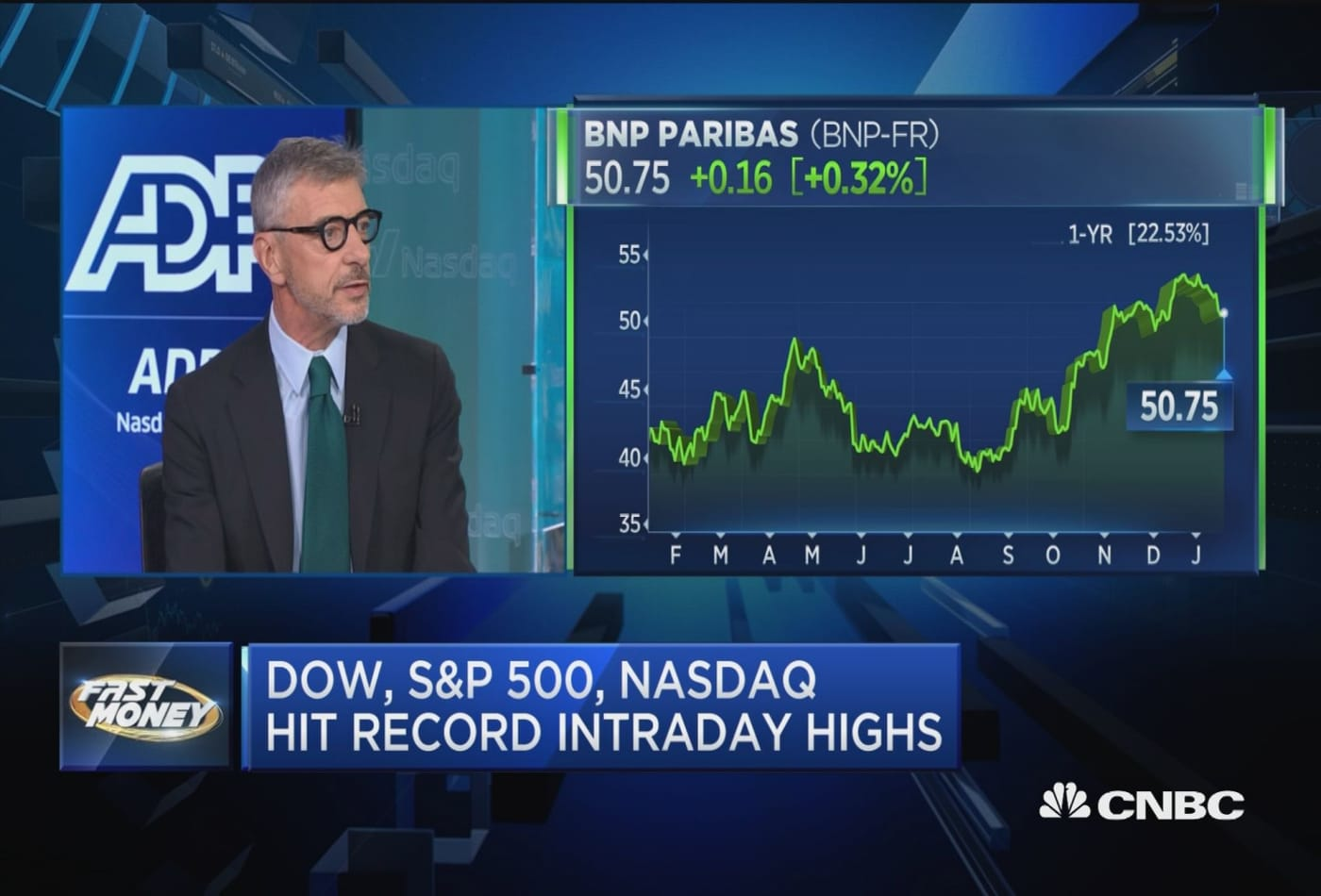 BNP Paribas USA CEO Jean-Yves Fillion on markets and sustainability