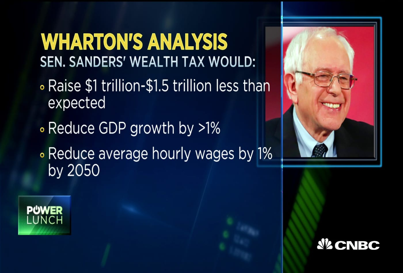New study says Sen. Bernie Sanders wealth tax plan may not be effective