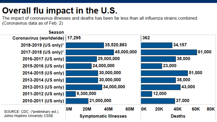 coronavirus death rate china