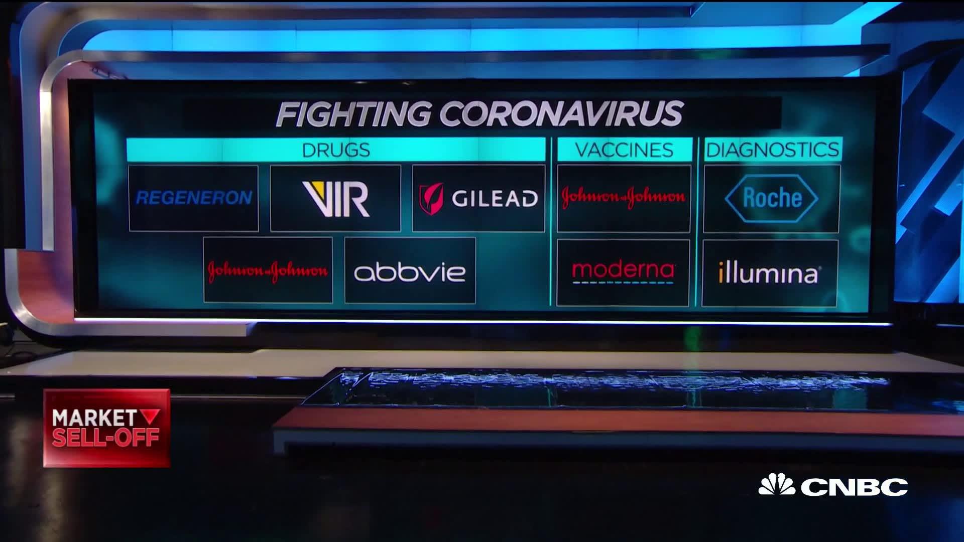 coronavirus cure - photo #50