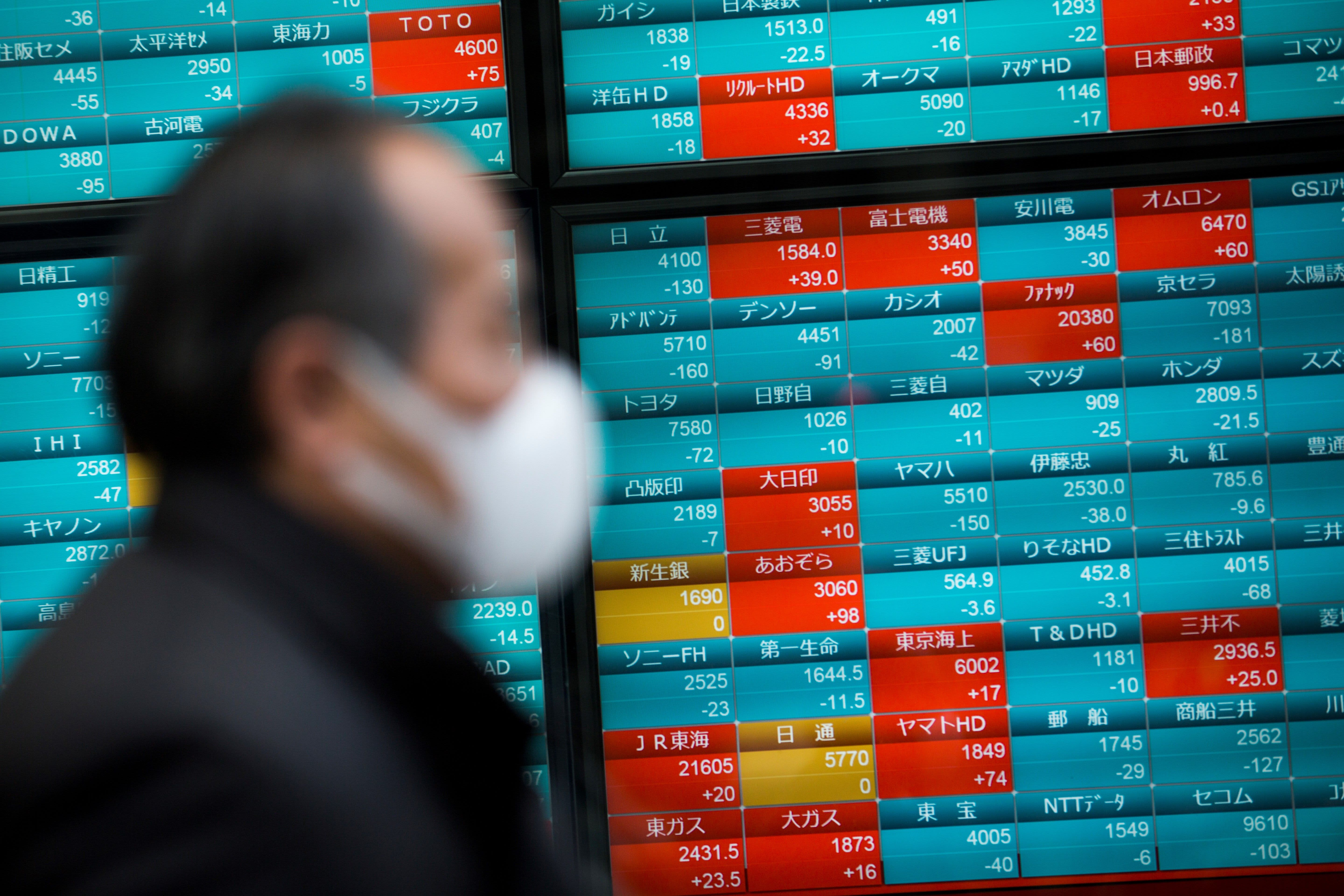 Asia stocks mixed as Wall Street rebounds amid virus fears