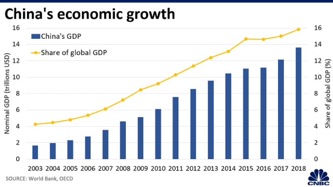 CH 20200204_China_growth.png