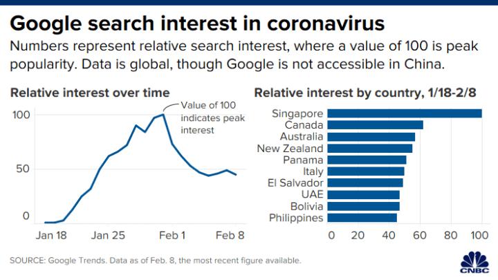 5 coronavirus fall in bayern