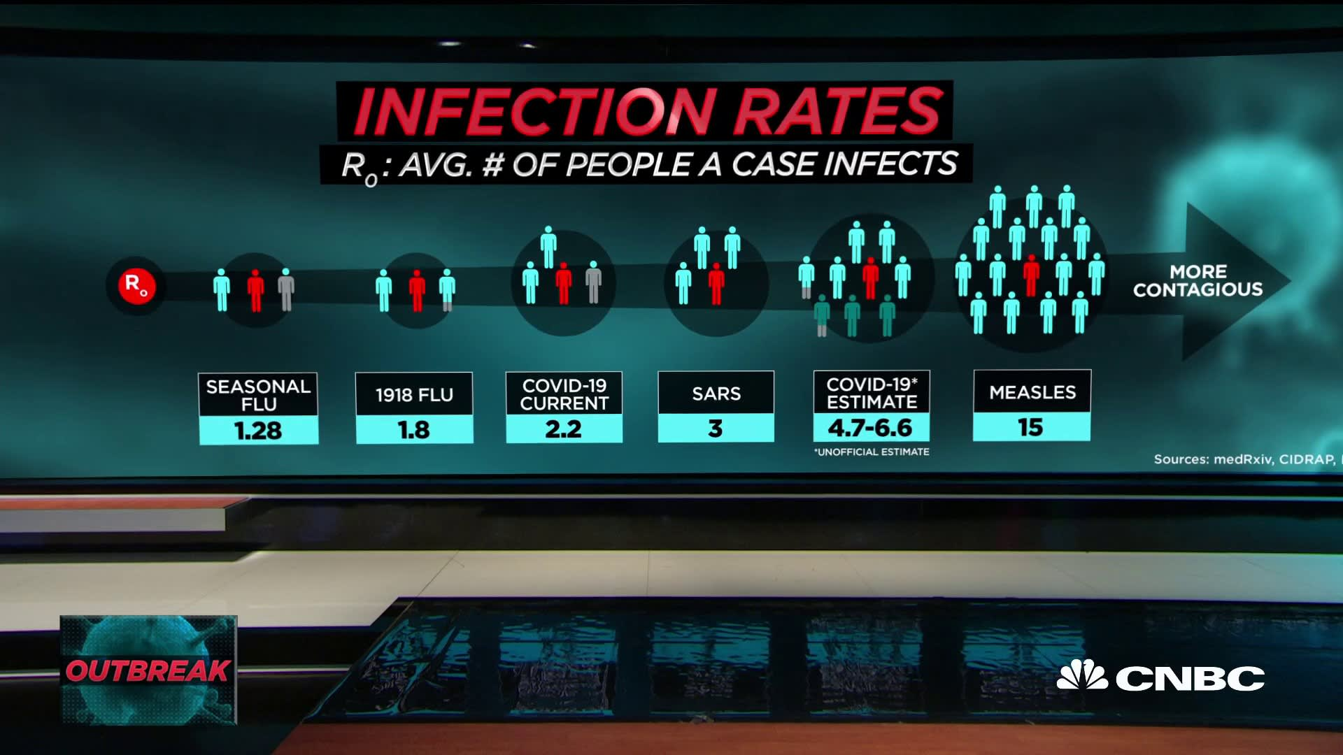 Just how contagious is the coronavirus