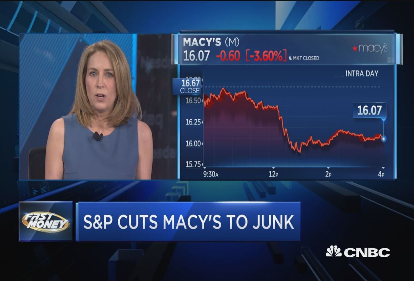 S&P cuts Macy's to junk