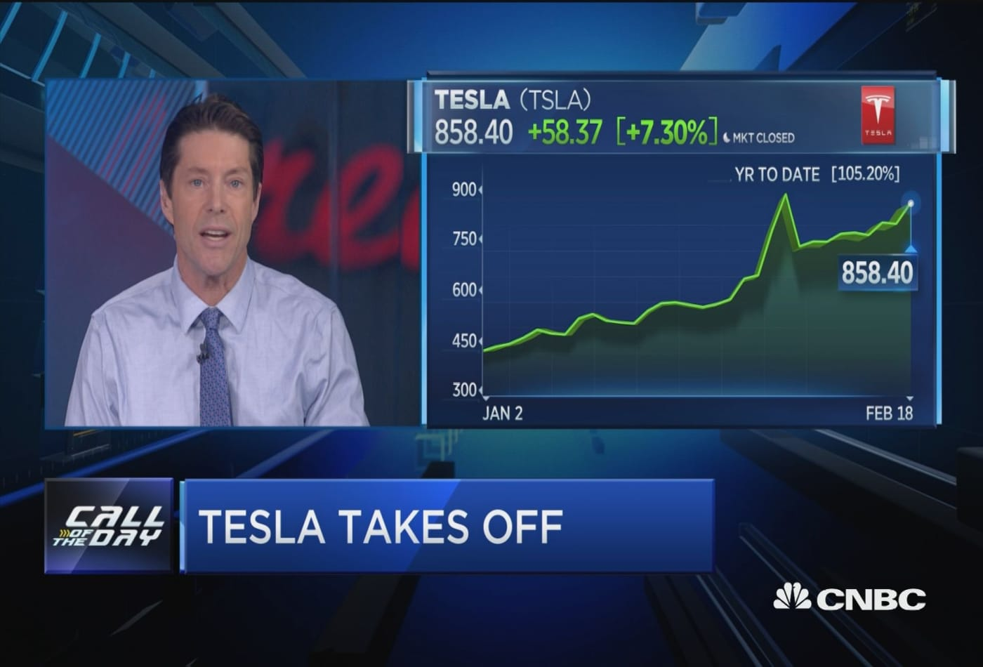 Tesla to $1,200? Morgan Stanley lays out the bull case