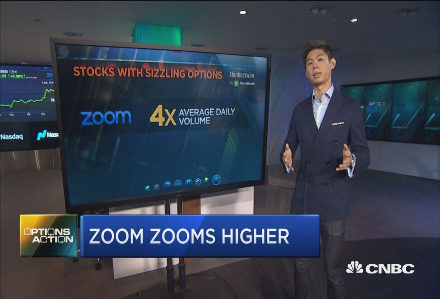 Options bulls zoom into Zoom Video