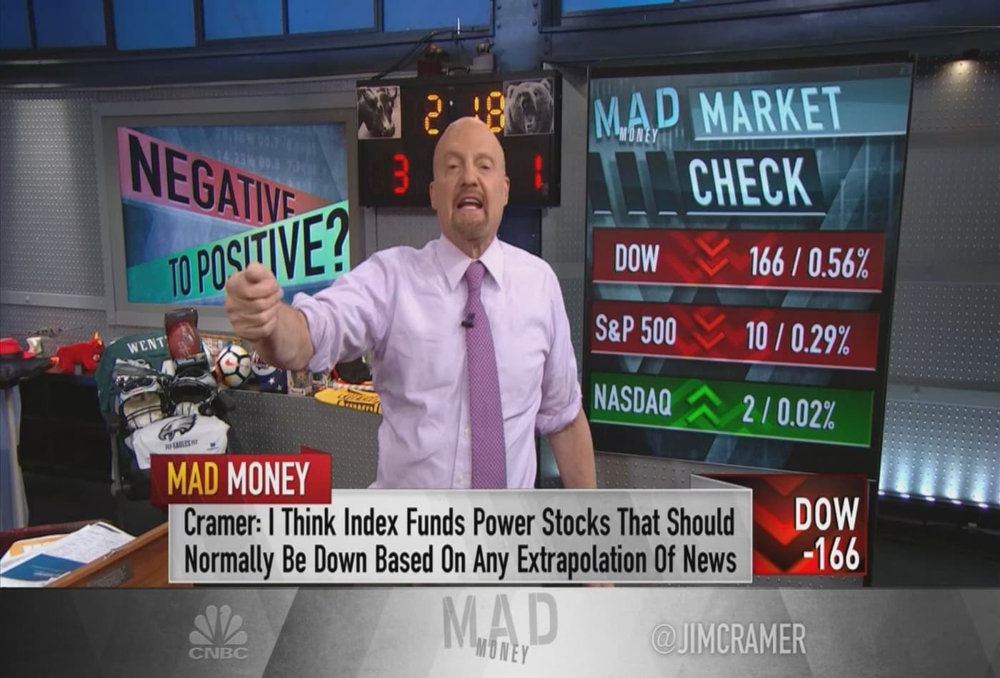 Apple's coronavirus warning drives interest rates down, hurting the banks: Jim Cramer