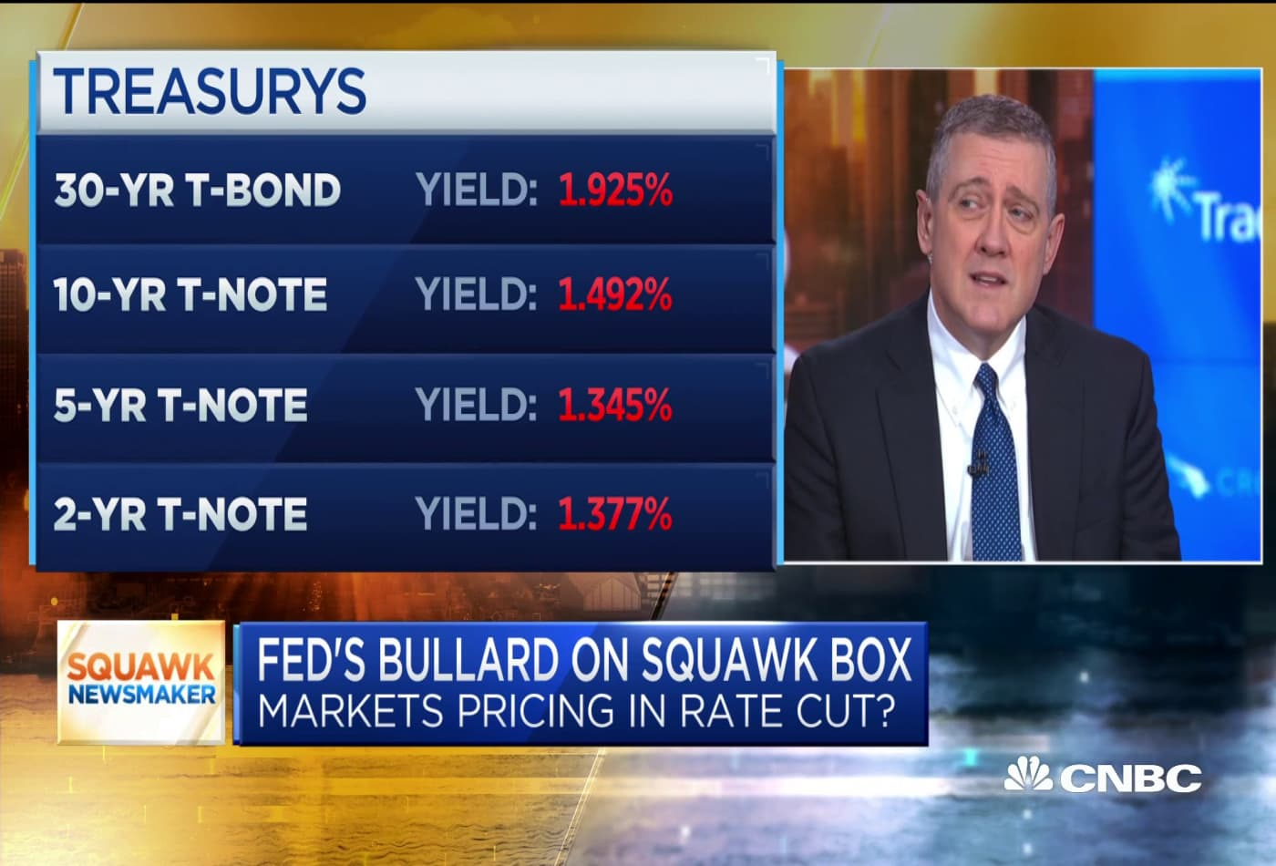 Fed's Bullard: 'Coronavirus will blow over' after temporary shock