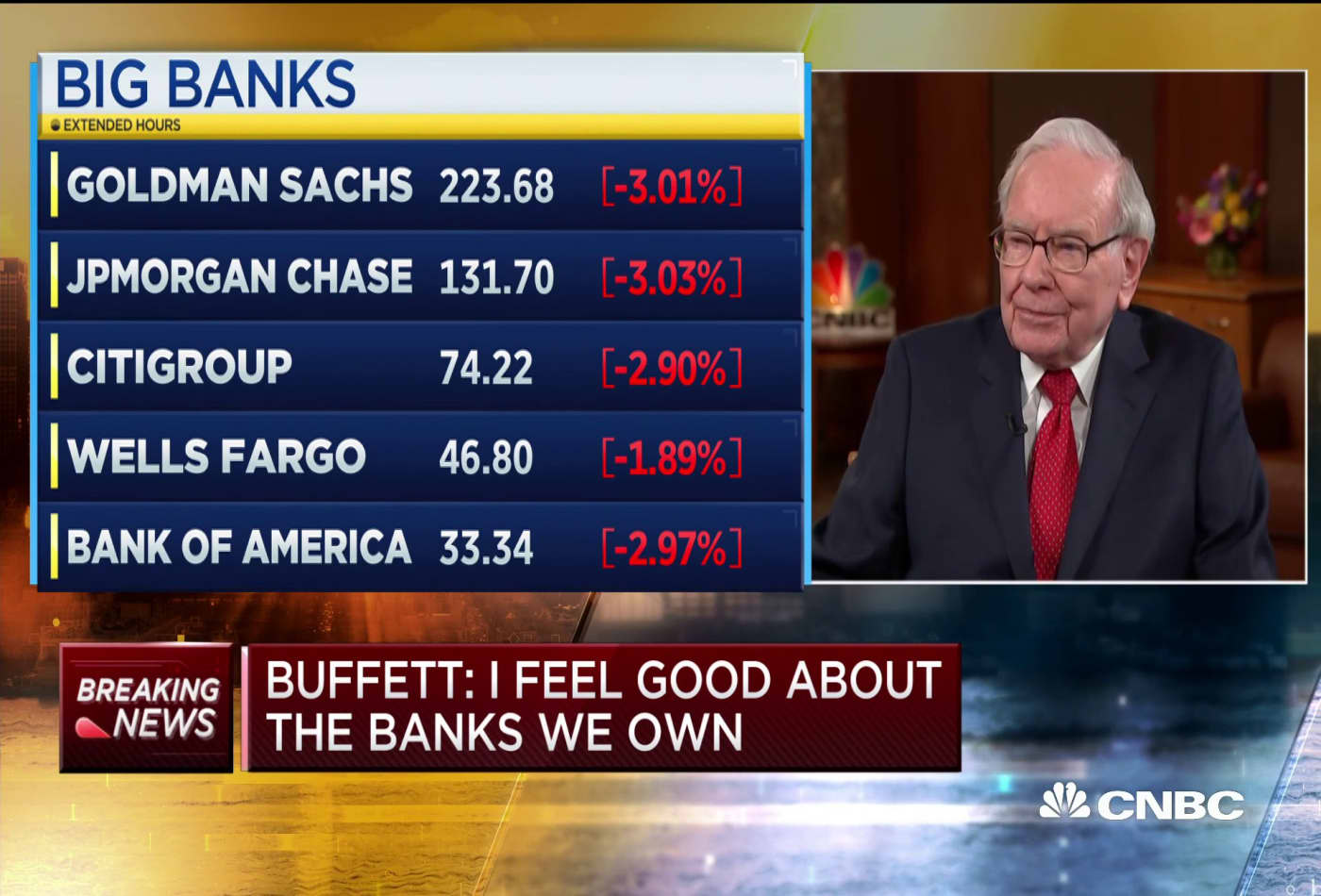Warren Buffett: Banks are 'very attractive compared to most other securities'