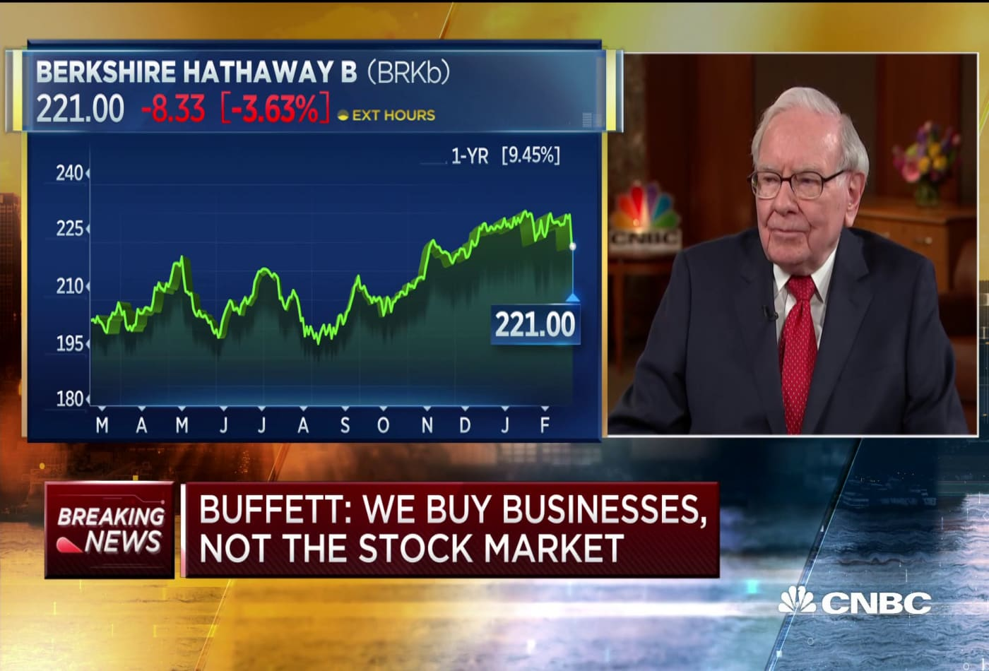 Buffett: It's 'harder' to buy back shares of Berkshire than other stocks