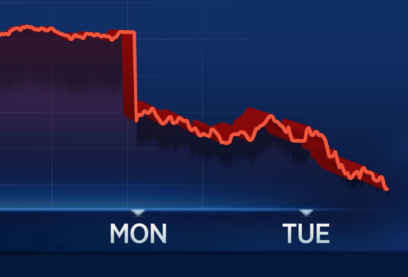 Dow plunges 1,000 points on coronavirus fears, 3.5% drop is worst in two years