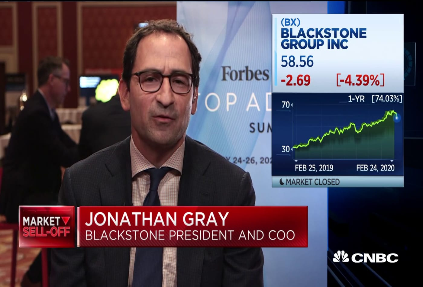 Travel, energy-related businesses can be impacted by coronavirus: Blackstone's Gray