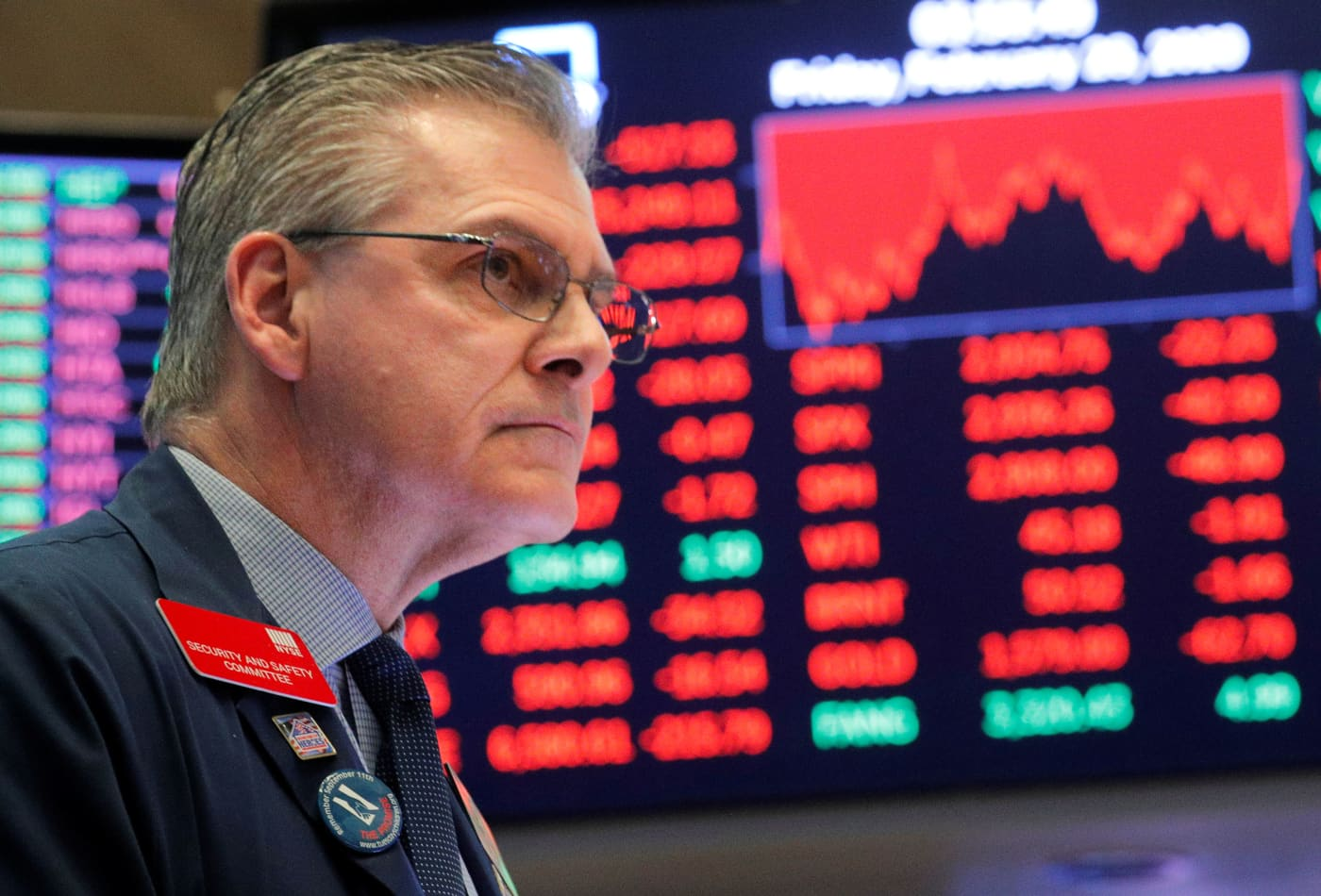 Here's why financial markets are tanking around the world