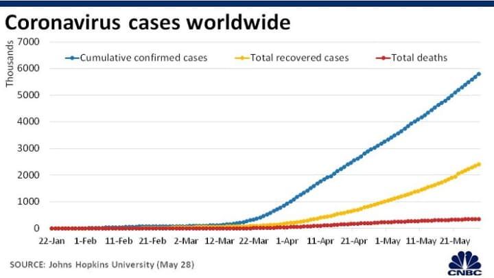 Coronavirus Updates California Loans 500 Ventilators To National Stockpile